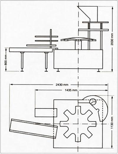 confezionatrice CG schema di funzionamento